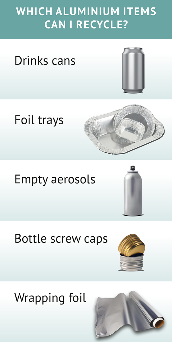 What Can I recycle - The Aluminium Packaging Recycling