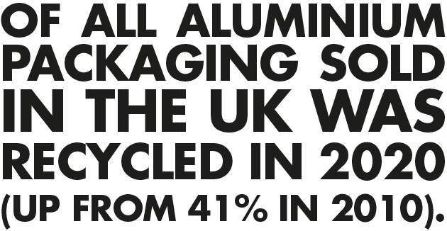 of all aluminium packaging sold in the uk was recycled in 2020